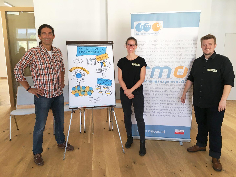 Regionales Mobilitätsmanagement: Mobilitätsrat Freistadt präsentiert Maßnahmen.