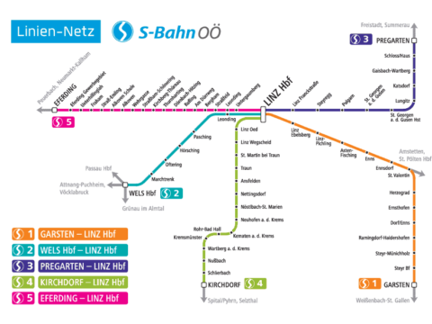 S-Bahn-Linienplan OÖ