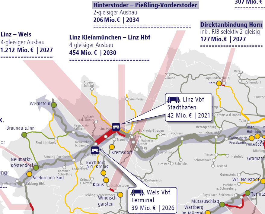 ÖBB-Rahmenplan